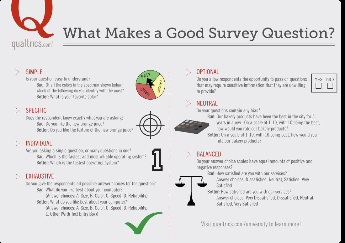 What Makes a Good Survey Question?