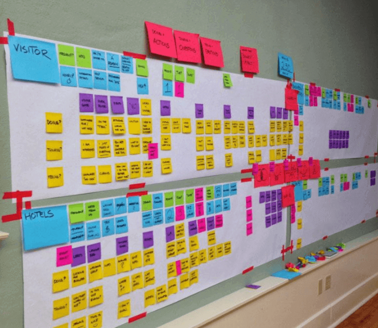 Journey Mapping 2