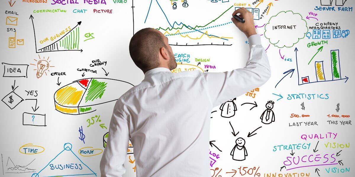 Chobani: Putting market research to work