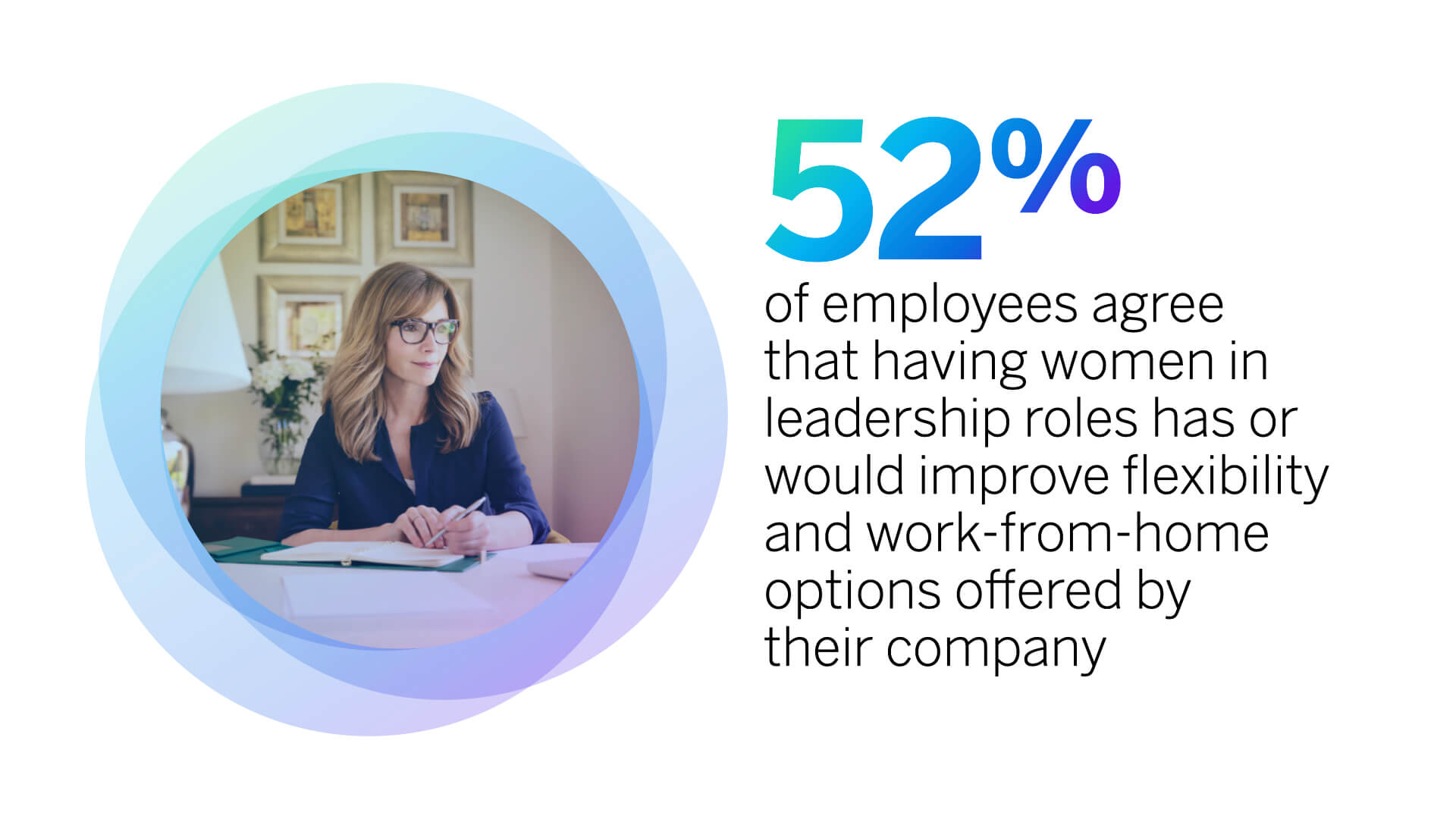Having women in leadership roles improves flexibility and work-from-home options