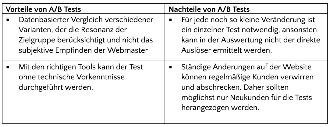Vorteile und Nachteile von AB Testing