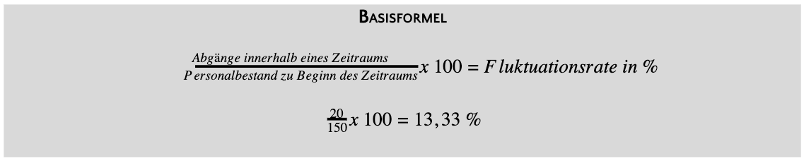 Fluktuationsquote Basisformel