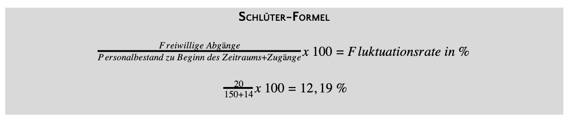 Schlüter-Formel