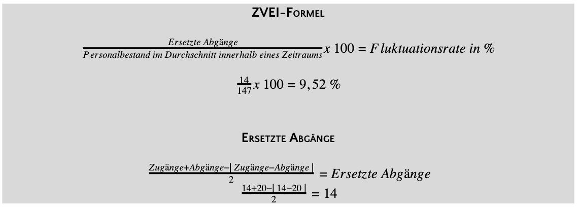 ZVEI-Formel