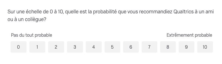 Question NPS