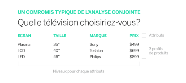 Quelle télévision choisiriez-vous?