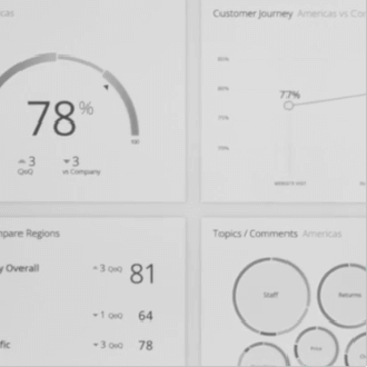 Qualtrics Xm The Leading Experience Management Software