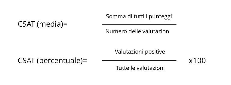 Calcolo CSAT