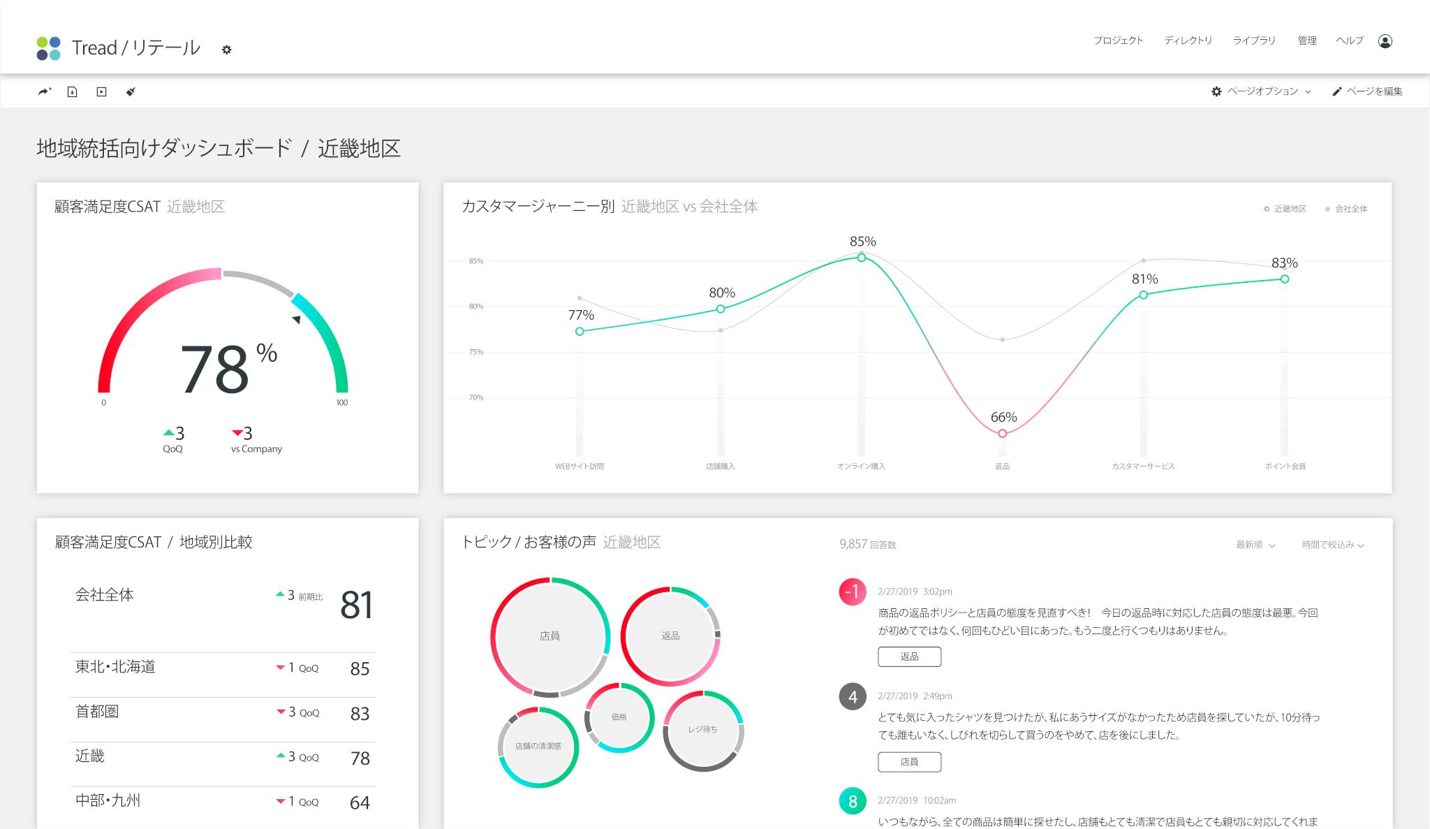 クアルトリクス カスタマー予測調査画面のイメージ