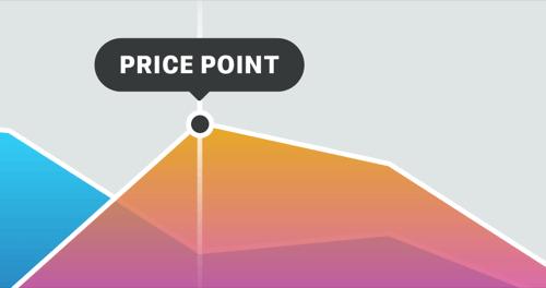 Gabor Granger Pricing