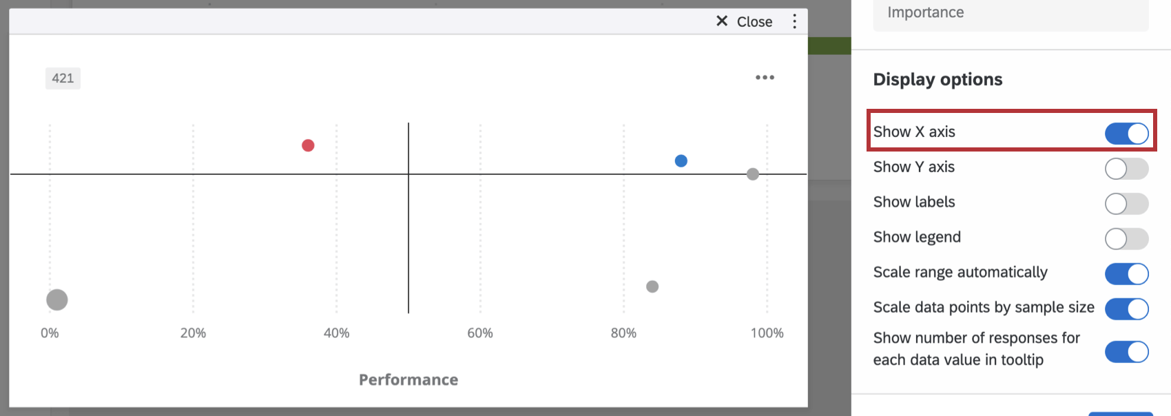 Show X Axis checkbox in Display Options section