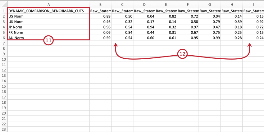 adding benchmark names and values to a spreadsheet