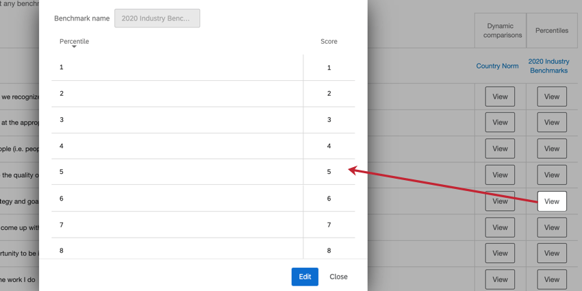 click view to the right of a question in the benchmark editor to view values for that field
