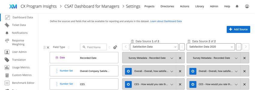 Dashboard data mapper