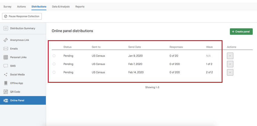 image of the online panel distributions management screen with the available data highlighted