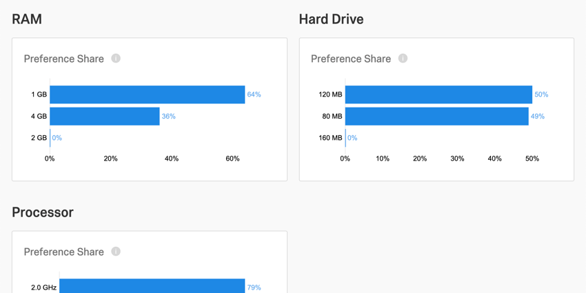 Blue horizontal bar graphs for each of the features - RAM, hard drive, processor