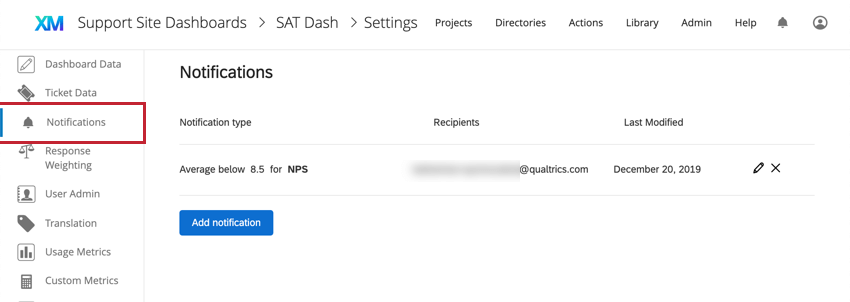 Notifications tab of the Dashboard settings