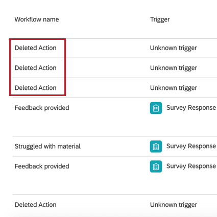 """image of actions in action reporting after being deleted. The action name is replaced with """"Deleted Action"""" and the trigger is replaced with """"unknown trigger"""""""