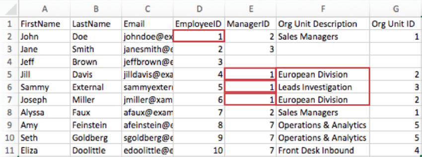 A CSV where John Doe's direct reports have different things written in their Org Unit Description to indicate they're in different teams of the same manager