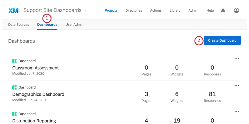 In dashboards tab of the project, slecting green create dashboard button in upper-right (will be in center if no other dashboards are inside the project)