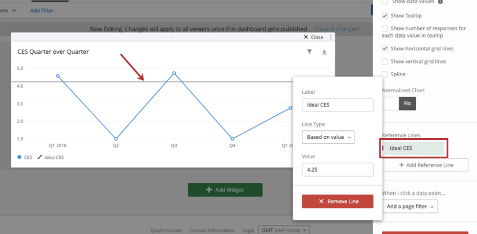 Reference line added to a widget so you see how the line graph performs against a benchmark