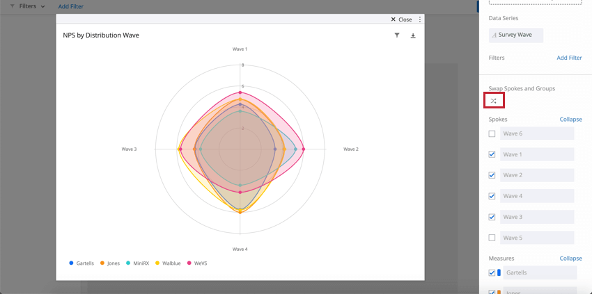 Four colors in the spider chart; shapes and labels change as you hit the swap axis button