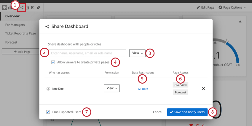 Share icon looks like dots connected in a network, usually top right or left of dashboard. New window opens with the options described