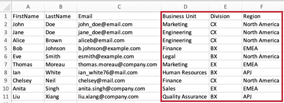 Spreadsheet in Excel with headers for name, email, et cetera, but also headers for Business Unit, Region, and Division
