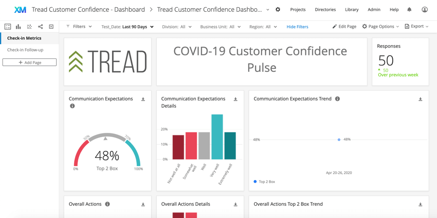 Dashboard with company logo, dashboard name, responses collected, then next row a gauge chart and a bar chart