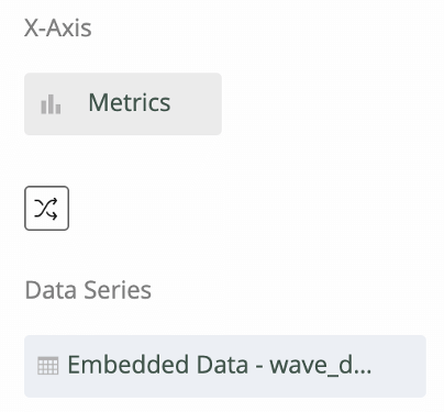 X Axis is metrics, data series is the wave date field. In between these is a swap button