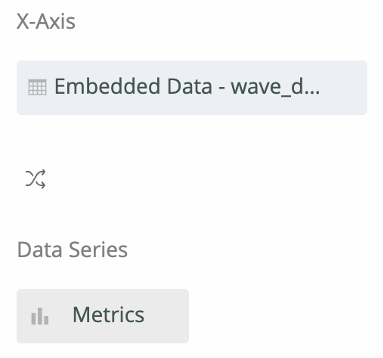 Now the x axis is the wave date field, and the data series is set to metrics