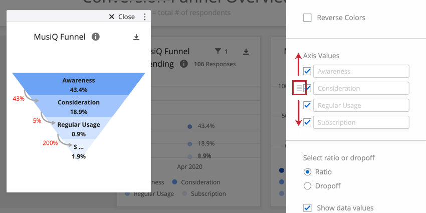 In editing pane to right, under axis values, fields have hamburge icon that appears when you hover over them so you can drag and drop