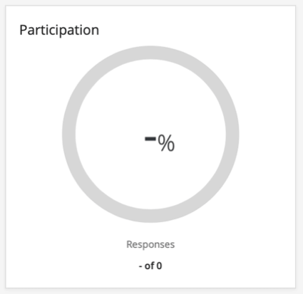 Participation summary has dashes and no numbers