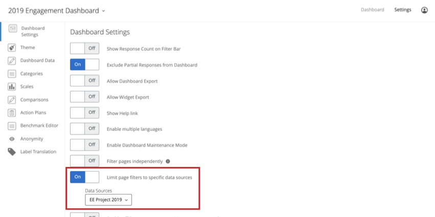 In dashboard settings, the limit page filters to specific data dropdown has just one thing selected