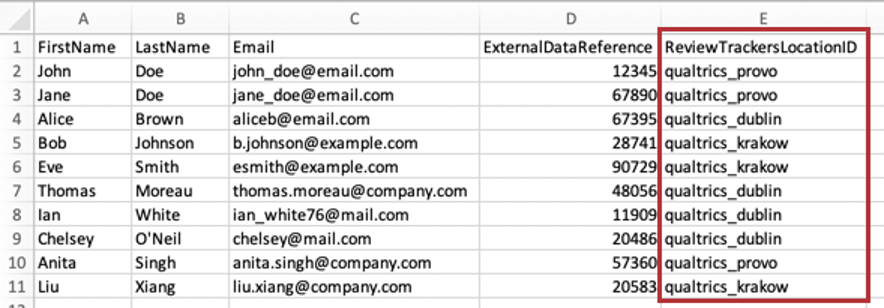 CSV of contacts