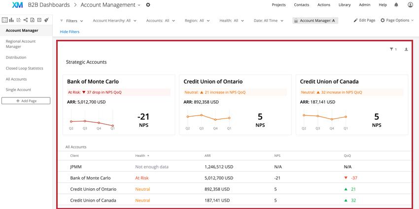 the strategic accounts widget in a dashboard