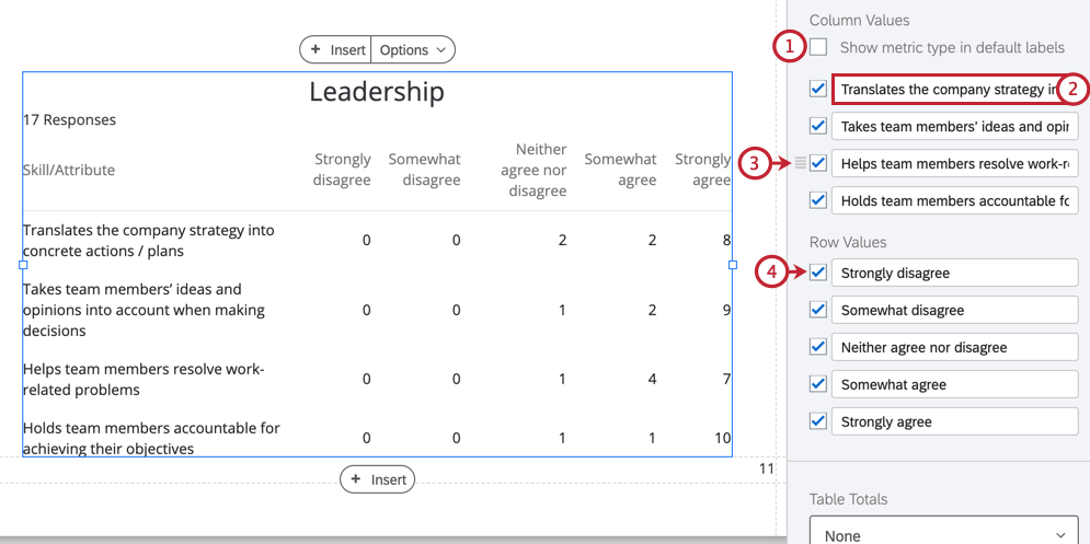 the column and row options in a data table visualization