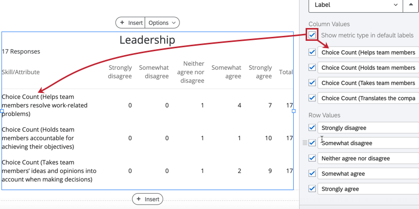a data table with metric labels added to the columns
