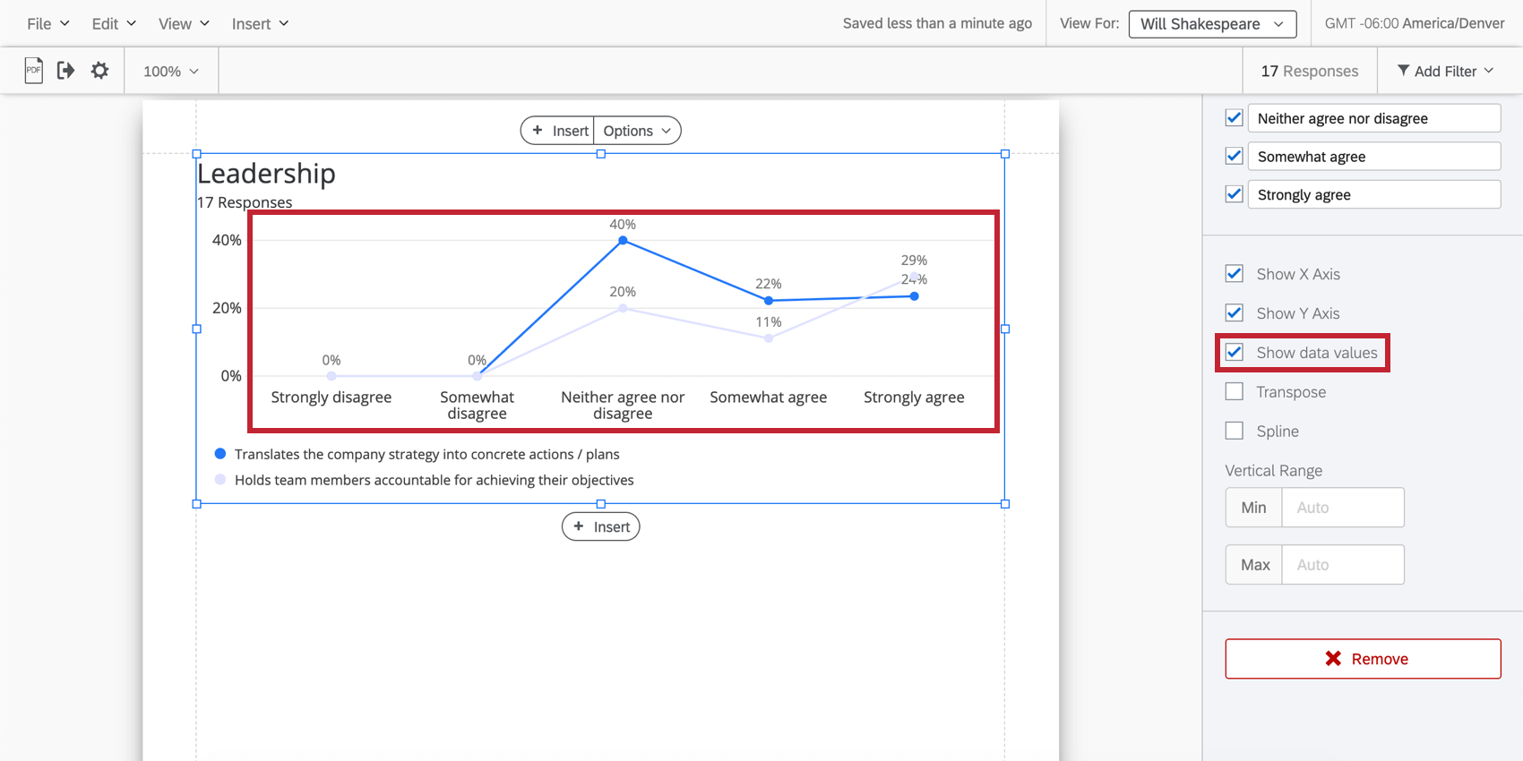 selecting show data values adds the value above every dot on the line chart