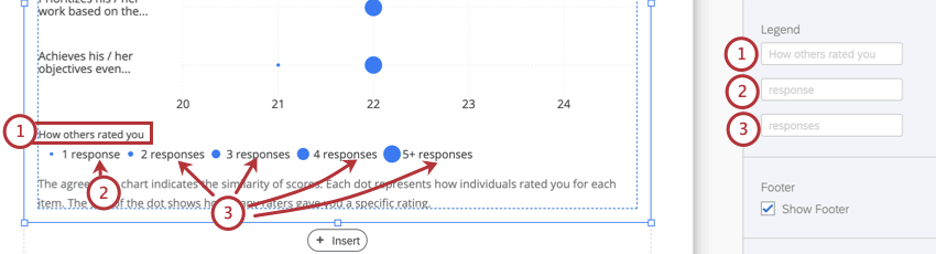 The legend of the chart is labeled to show how the header settings correspond