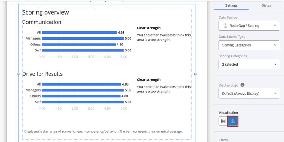 Chart as described