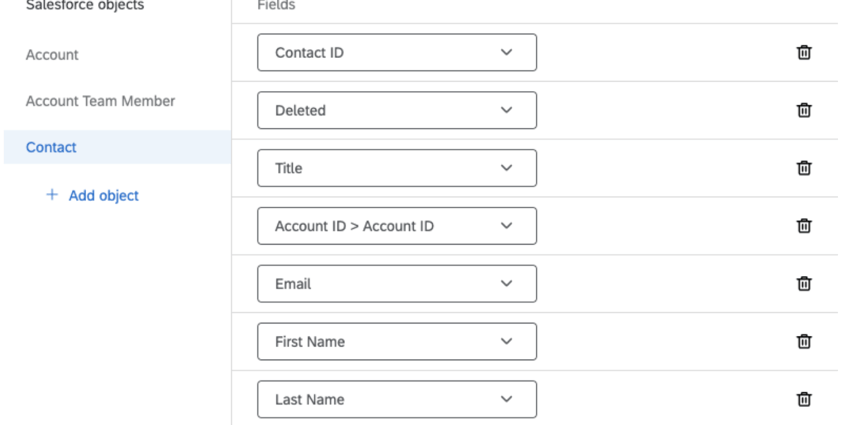 the fields for a contact object. the fields are contact id, deleted, title, account id > account it, email, first name, and last name