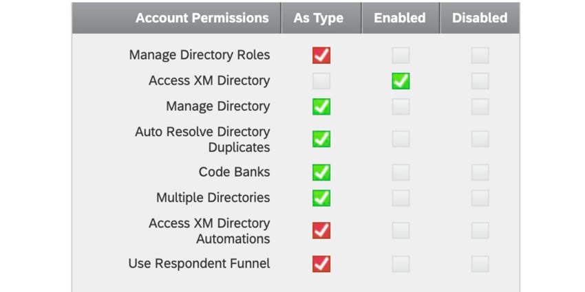 the xm directory permissions found in the Admin tab