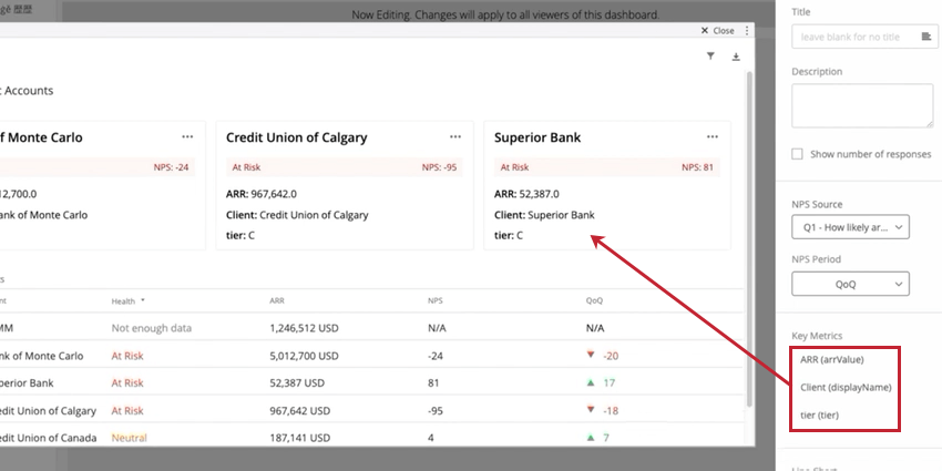 additional key metrics are added to the widget