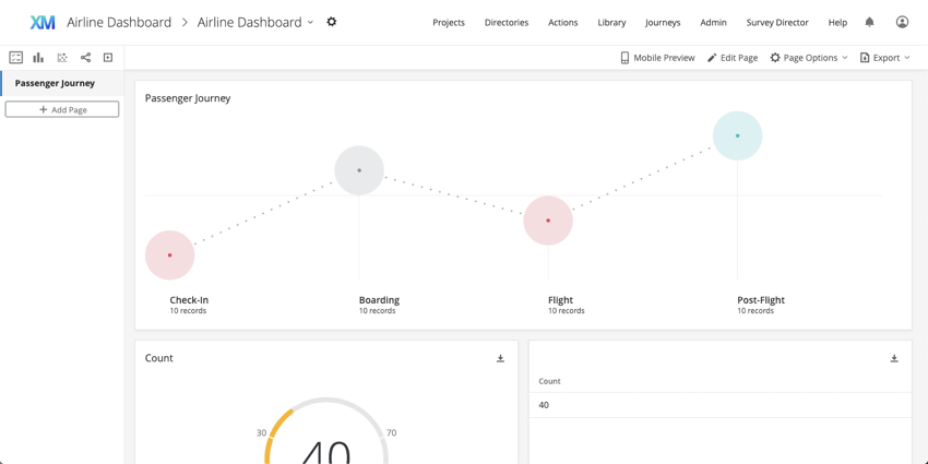 Picture of the finished journey dashboard; each stage of customer feedback can be viewed with outcomes.