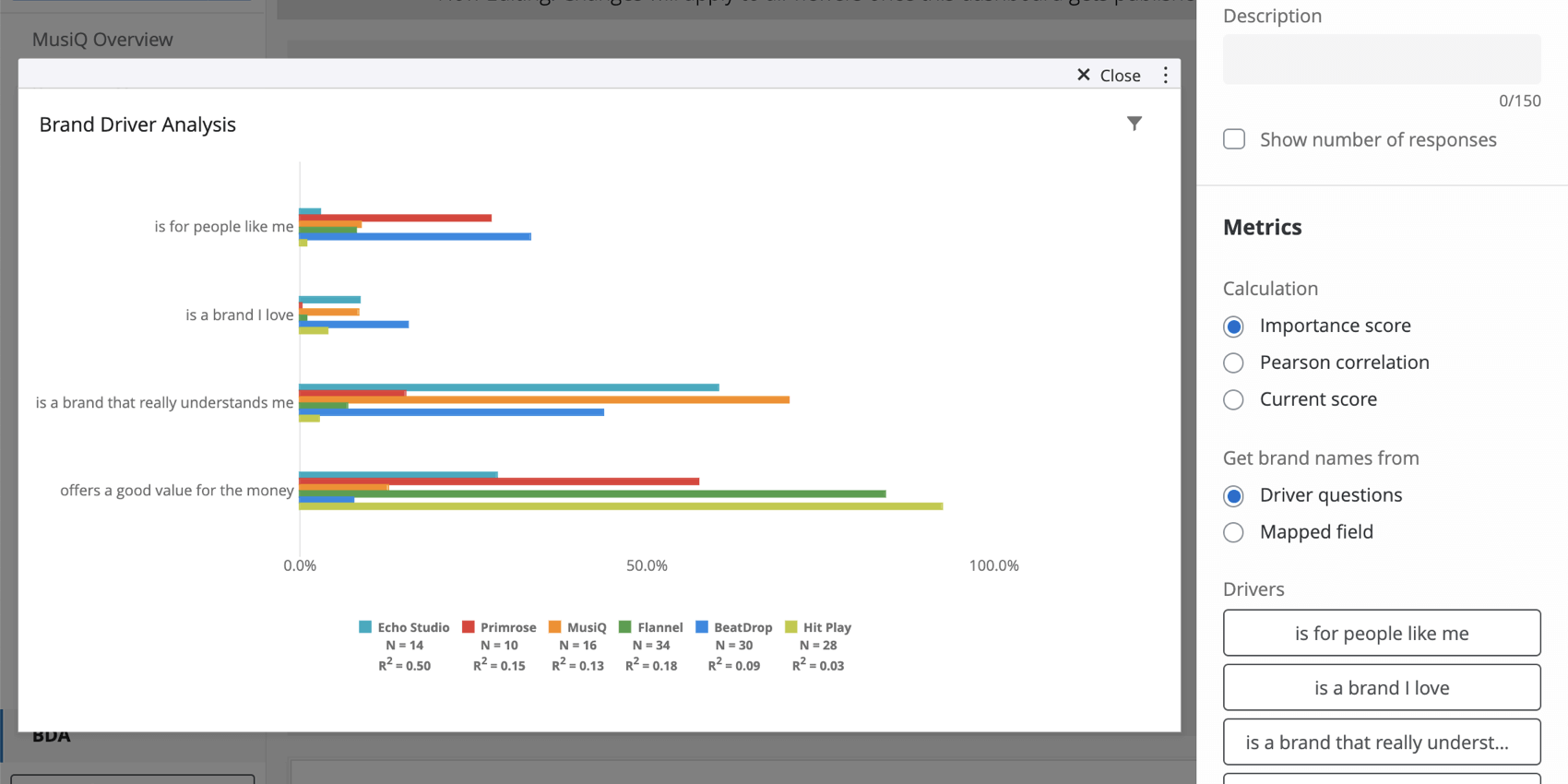 Chart set to importance score. This chart looks like a bar chart with brand imagery broken out along the left and different colored bars representing different brands