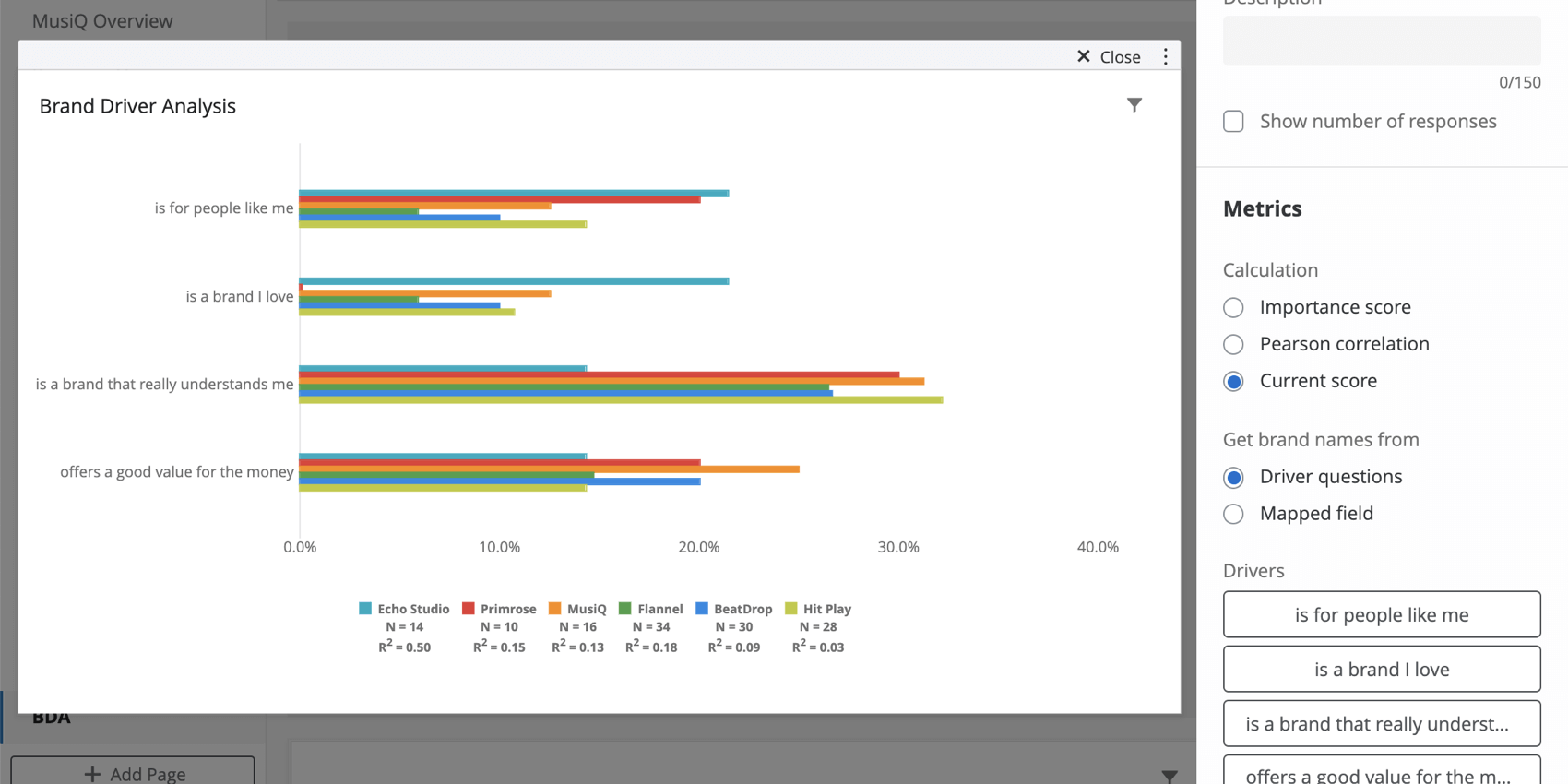 Current core set. This chart looks like a bar chart with brand imagery broken out along the left and different colored bars representing different brands