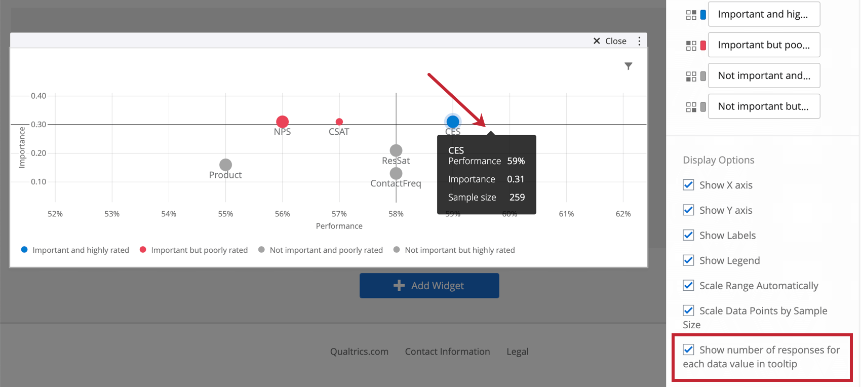 Hovering over CES dot on the key drivers widget, tooltip shows the numbers mentioned