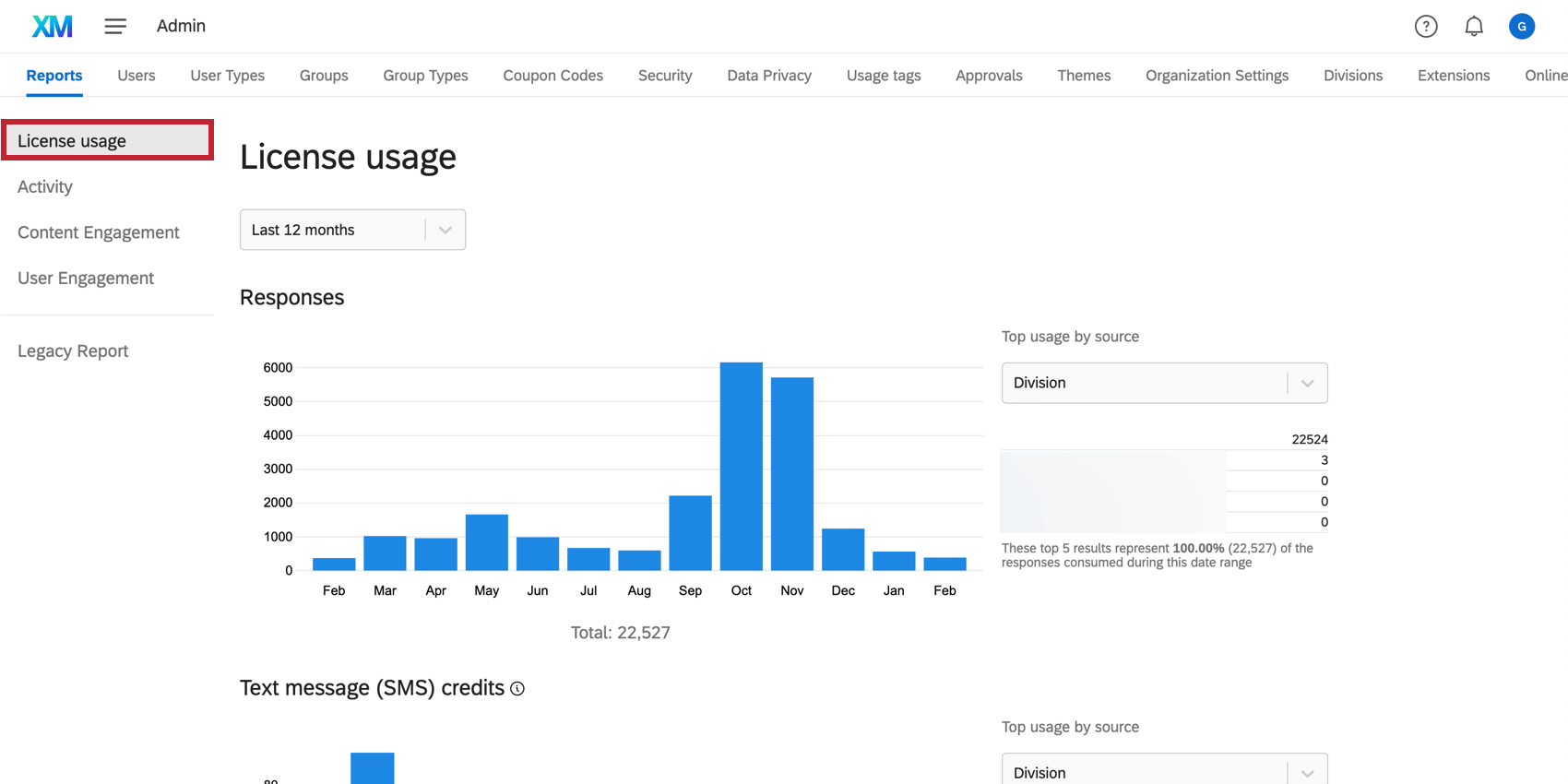 License usage tab in the Reports section