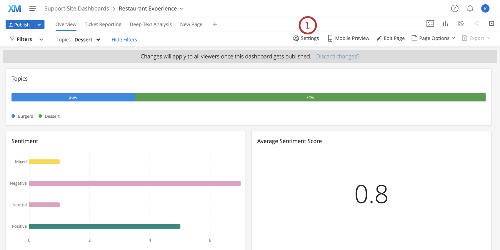 Navigating to a specific dashboard, then clicking Settings